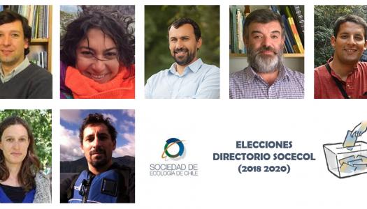 Lista de Candidatos Elecciones SOCECOL 2018